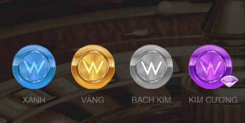 Các cấp độ tại W88 VIP Club là gì