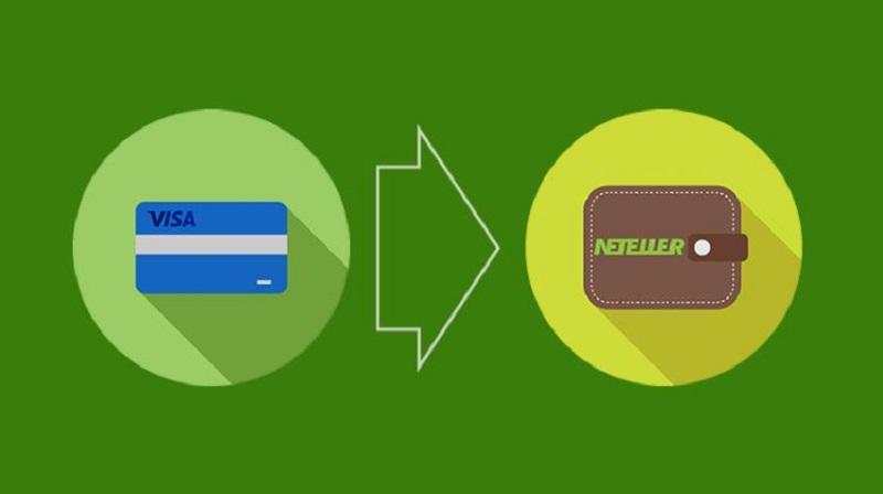 Nạp tiền vào ví Neteller từ thẻ Visa