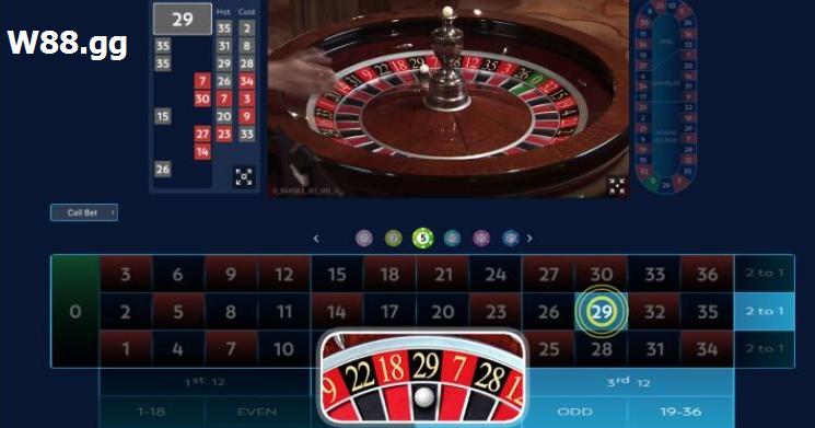Roulette xuất hiện ở tất cả các sảnh tại sòng bài trực tuyến W88