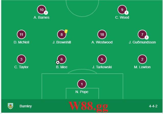 Đội hình ra sân dự kiến của Burnley